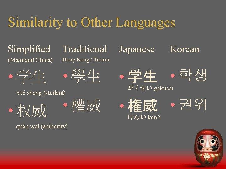 Similarity to Other Languages Simplified Traditional (Mainland China) Hong Kong / Taiwan • 学生