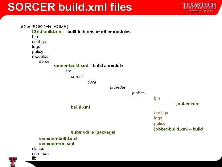 SORCER build. xml files i. Grid (SORCER_HOME) i. Grid-build. xml – built in terms