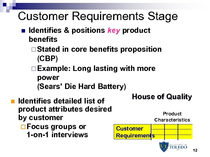 Customer Requirements Stage Identifies & positions key product benefits ¨ Stated in core benefits