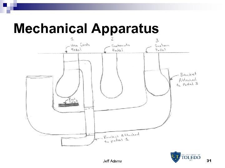 Mechanical Apparatus Jeff Adams 31