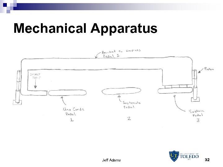 Mechanical Apparatus Jeff Adams 32