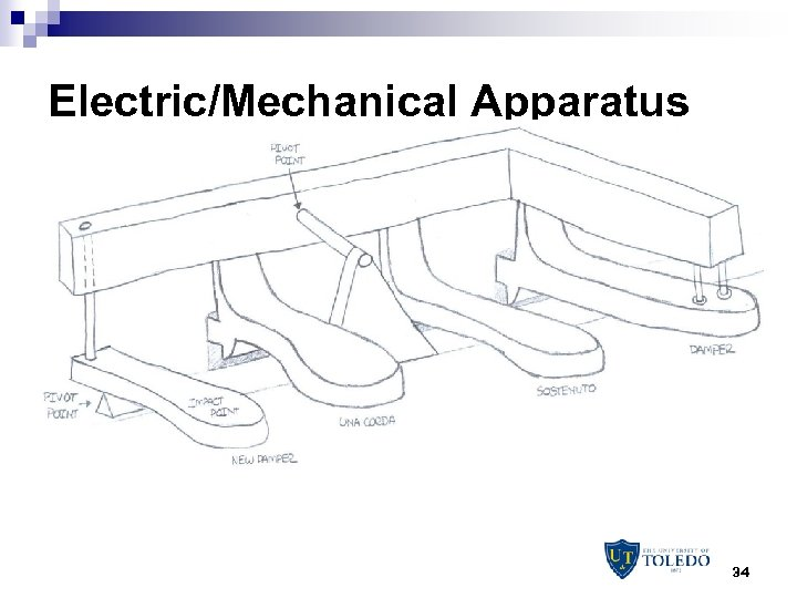 Electric/Mechanical Apparatus 34