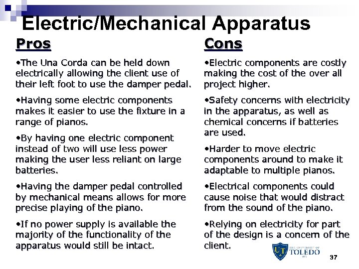 Electric/Mechanical Apparatus Pros Cons • The Una Corda can be held down electrically allowing