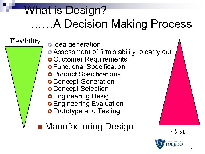 What is Design? ……A Decision Making Process Flexibility £ Idea generation £ Assessment of