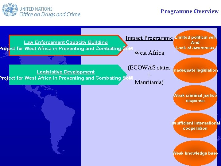 Programme Overview Impact Programme Law Enforcement Capacity Building Project for West Africa in Preventing