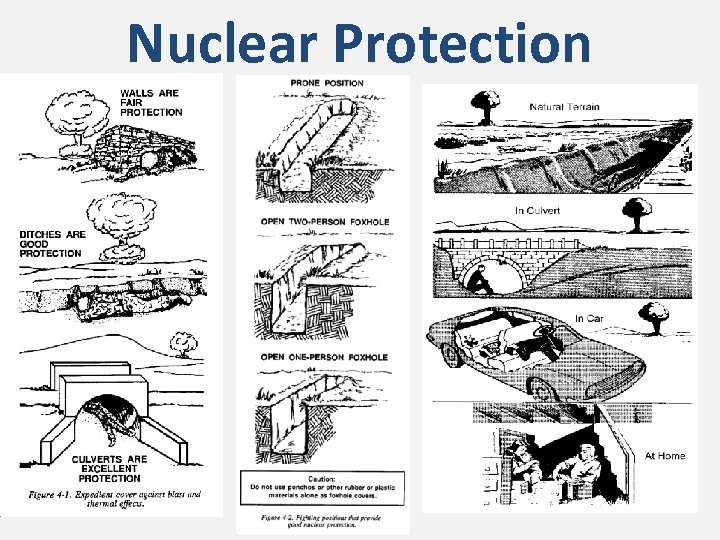 Nuclear Protection