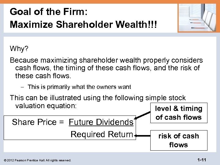 Goal of the Firm: Maximize Shareholder Wealth!!! Why? Because maximizing shareholder wealth properly considers