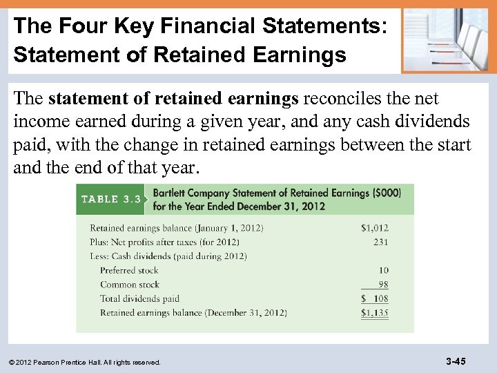 The Four Key Financial Statements: Statement of Retained Earnings The statement of retained earnings