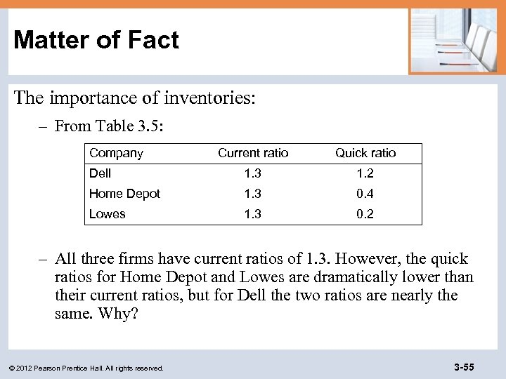 Matter of Fact The importance of inventories: – From Table 3. 5: Company Current