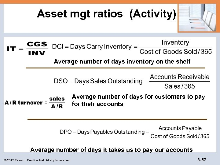 Asset mgt ratios (Activity) Average number of days inventory on the shelf Average number