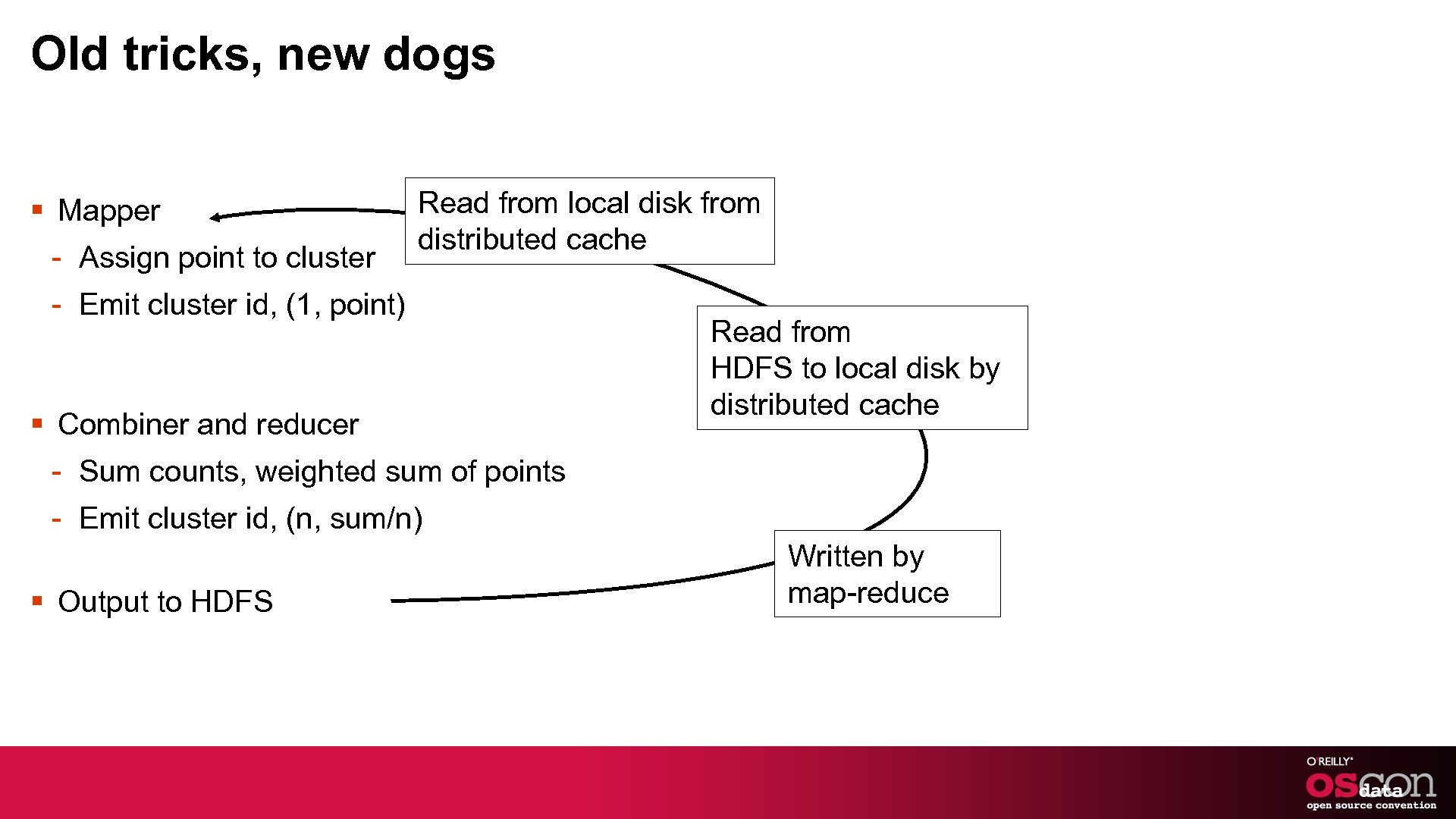 Old tricks, new dogs § Mapper - Assign point to cluster Read from local