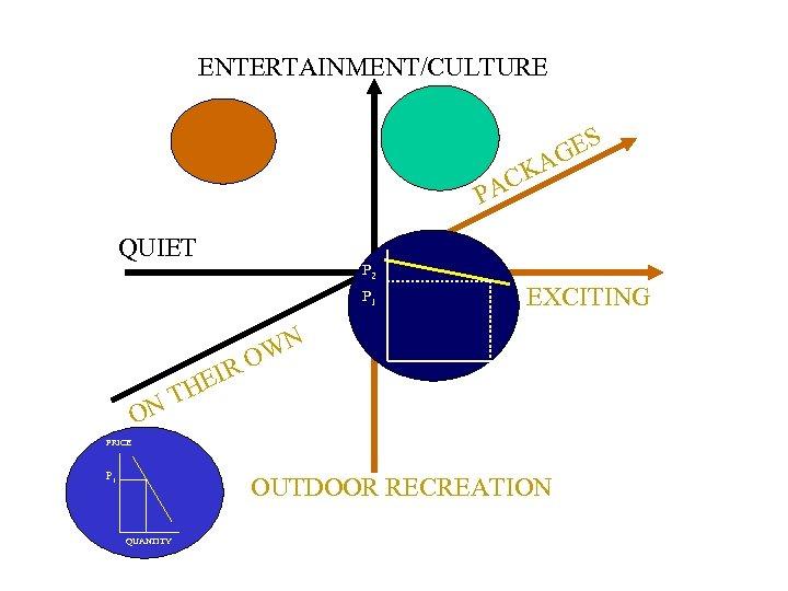 ENTERTAINMENT/CULTURE ES G KA C PA QUIET P 2 P 1 EIR H EXCITING