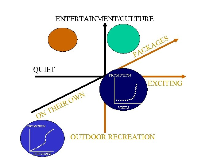 ENTERTAINMENT/CULTURE ES G KA C PA QUIET PROMOTION EXCITING EIR H NT O WN