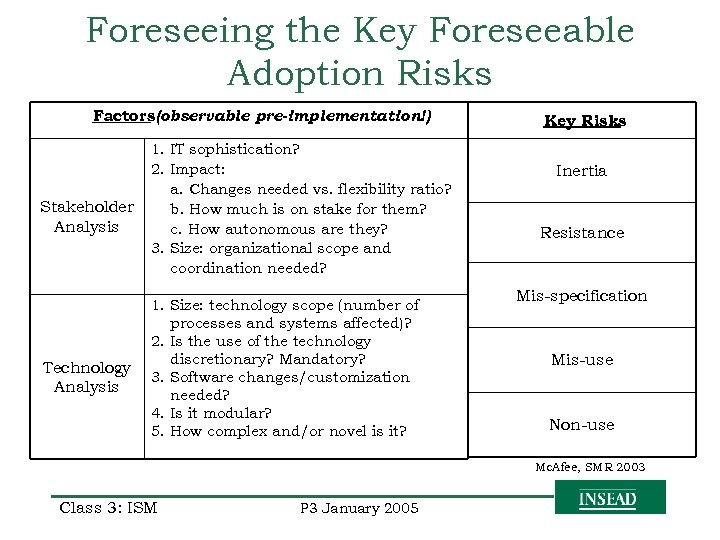 Foreseeing the Key Foreseeable Adoption Risks Factors (observable pre-implementation!) Stakeholder Analysis Technology Analysis 1.