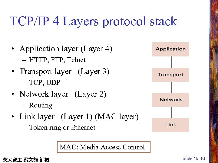TCP/IP 4 Layers protocol stack • Application layer (Layer 4) – HTTP, FTP, Telnet