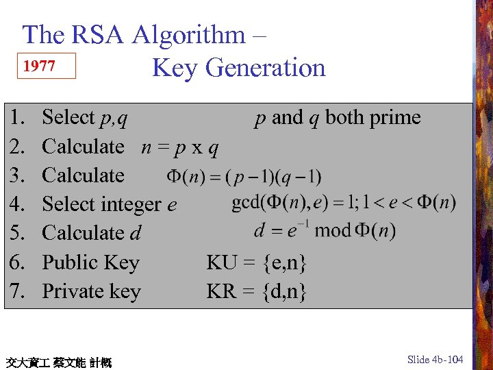 The RSA Algorithm – 1977 Key Generation 1. 2. 3. 4. 5. 6. 7.