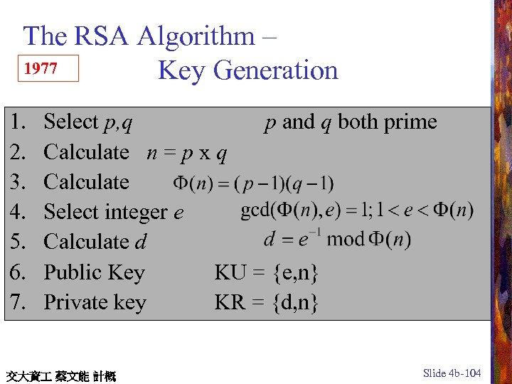 The RSA Algorithm – 1977 Key Generation 1. 2. 3. 4. 5. 6. 7.