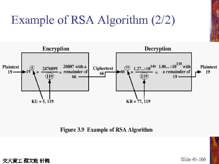 Example of RSA Algorithm (2/2) 交大資 蔡文能 計概 Slide 4 b-106