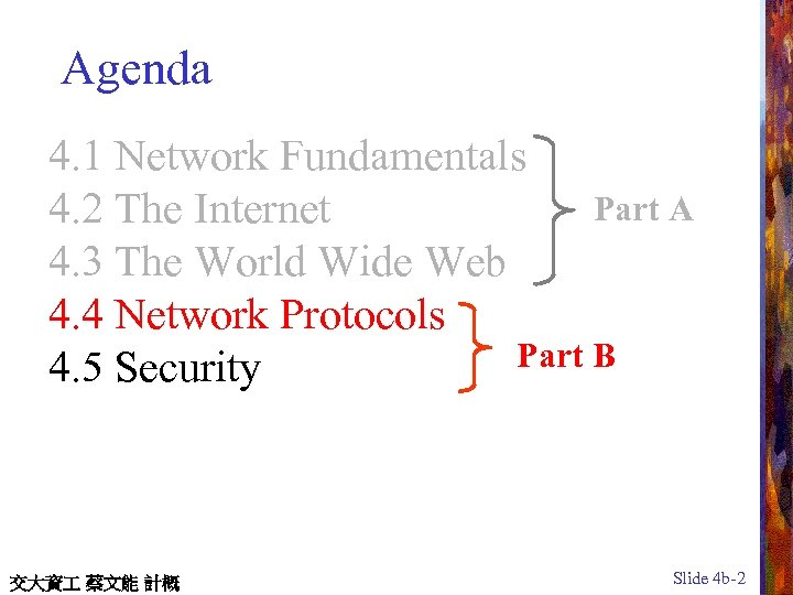 Agenda 4. 1 Network Fundamentals Part A 4. 2 The Internet 4. 3 The