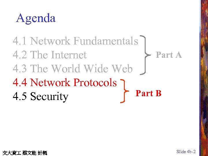 Agenda 4. 1 Network Fundamentals Part A 4. 2 The Internet 4. 3 The