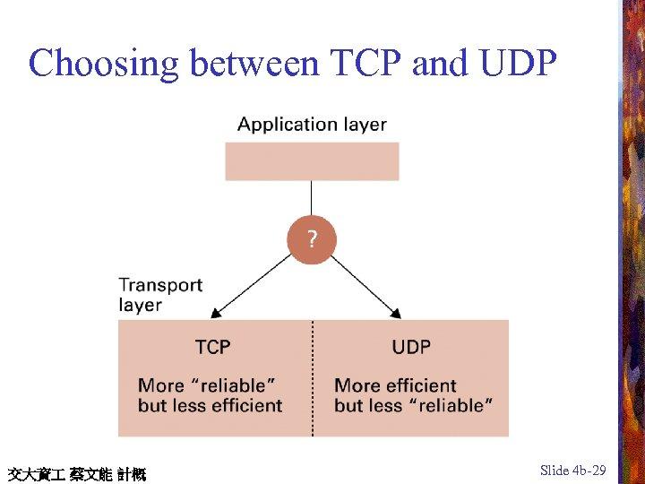 Choosing between TCP and UDP 交大資 蔡文能 計概 Slide 4 b-29
