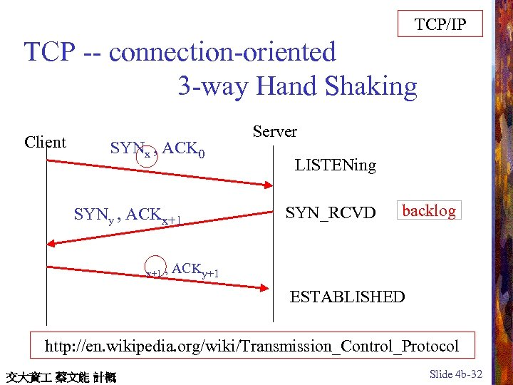 TCP/IP TCP -- connection-oriented 3 -way Hand Shaking Client SYNx , ACK 0 SYNy