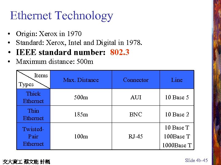 Ethernet Technology • Origin: Xerox in 1970 • Standard: Xerox, Intel and Digital in