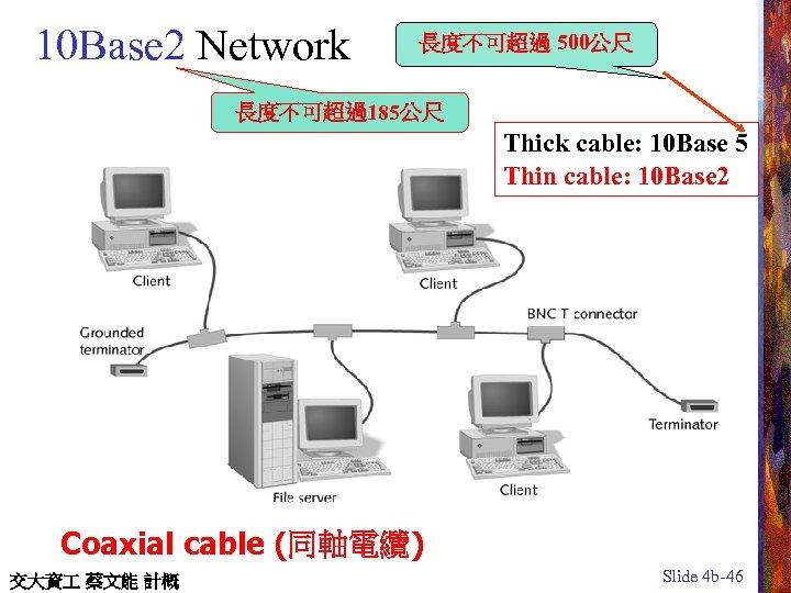10 Base 2 Network 長度不可超過 500公尺 長度不可超過185公尺 Thick cable: 10 Base 5 Thin cable: