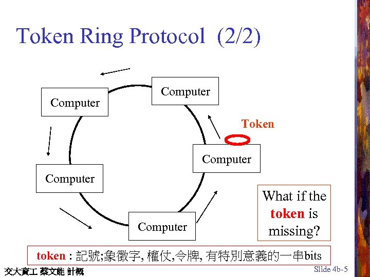 Token Ring Protocol (2/2) Computer Token Computer What if the token is missing? token