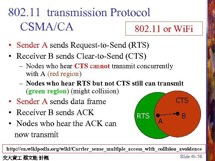 802. 11 transmission Protocol CSMA/CA 802. 11 or Wi. Fi • Sender A sends
