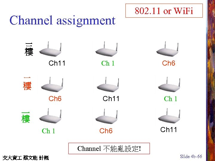 Channel assignment 802. 11 or Wi. Fi 三 樓 Ch 11 Ch 6 Ch
