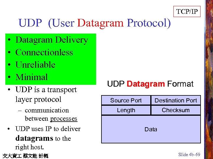 TCP/IP UDP (User Datagram Protocol) • • Datagram Delivery Connectionless Unreliable Minimal • UDP