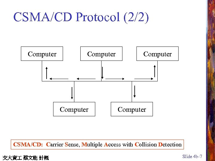 CSMA/CD Protocol (2/2) Computer Computer CSMA/CD: Carrier Sense, Multiple Access with Collision Detection 交大資