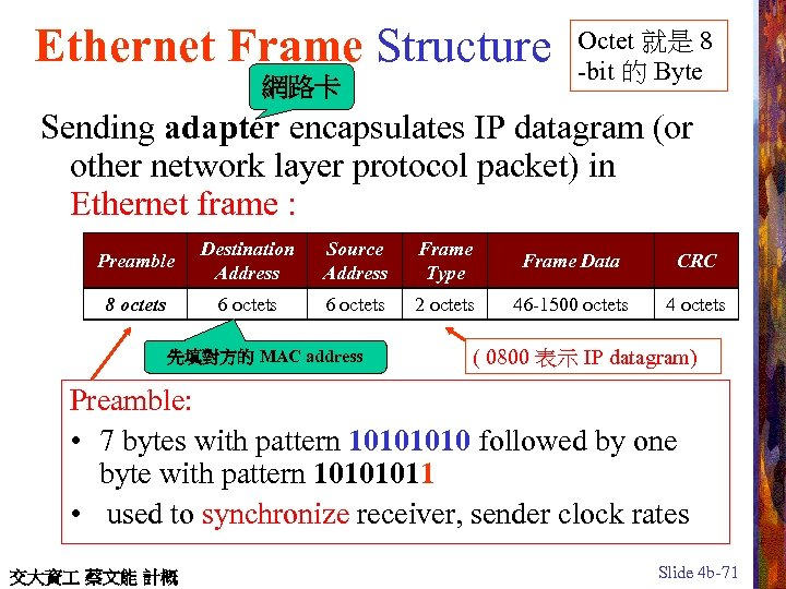 Ethernet Frame Structure 網路卡 Octet 就是 8 -bit 的 Byte Sending adapter encapsulates IP