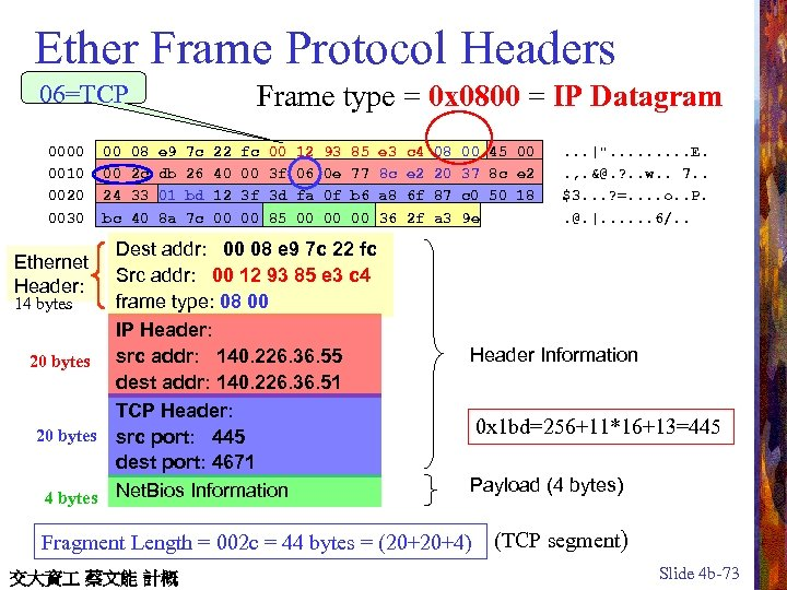 Ether Frame Protocol Headers Frame type = 0 x 0800 = IP Datagram 06=TCP