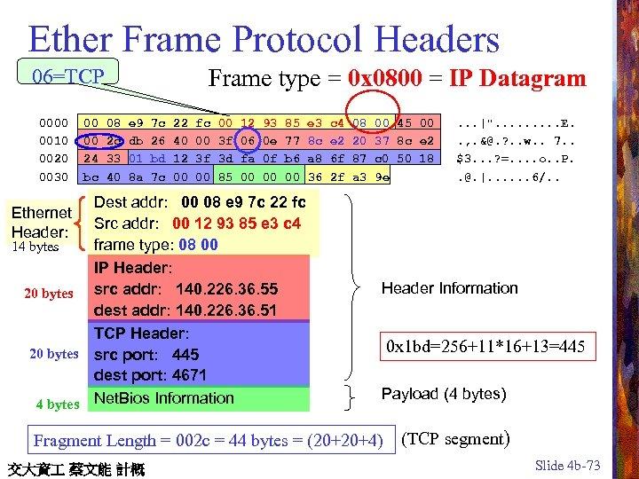 Ether Frame Protocol Headers Frame type = 0 x 0800 = IP Datagram 06=TCP