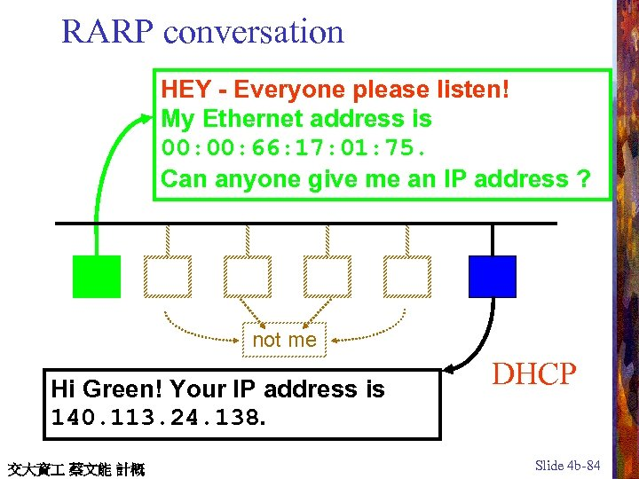 RARP conversation HEY - Everyone please listen! My Ethernet address is 00: 66: 17: