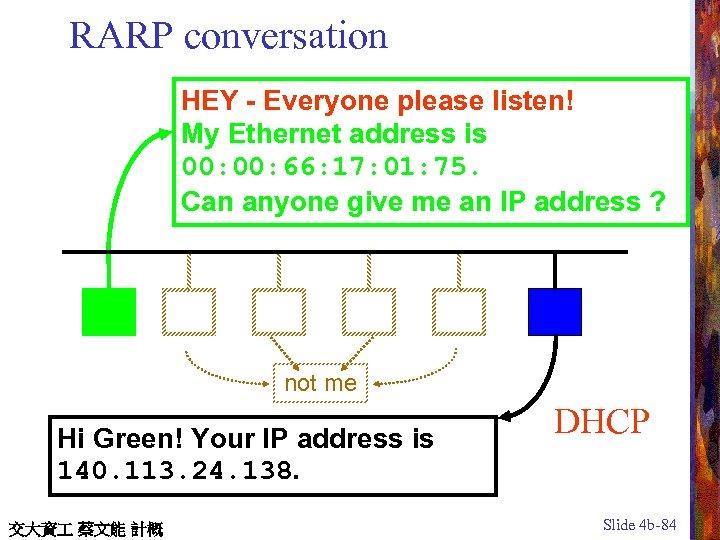 RARP conversation HEY - Everyone please listen! My Ethernet address is 00: 66: 17: