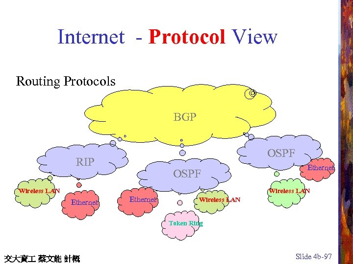 Internet - Protocol View Routing Protocols BGP OSPF RIP OSPF Wireless LAN Ethernet Wireless