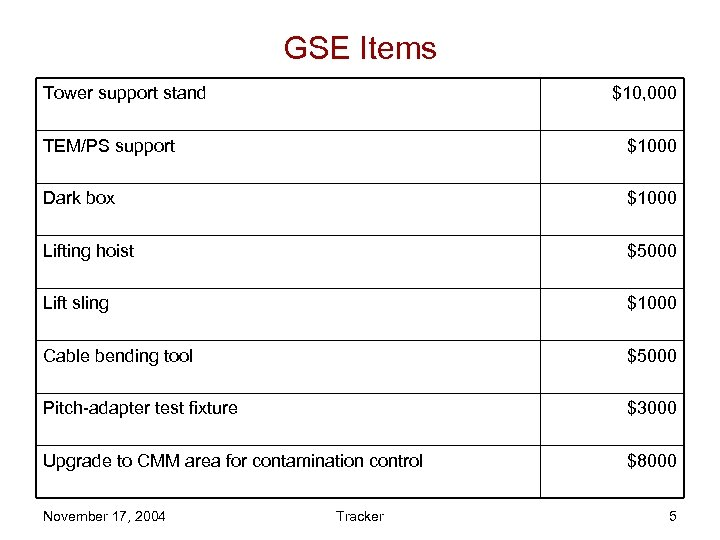 GSE Items Tower support stand $10, 000 TEM/PS support $1000 Dark box $1000 Lifting