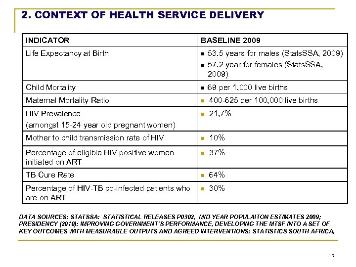 2. CONTEXT OF HEALTH SERVICE DELIVERY INDICATOR BASELINE 2009 Life Expectancy at Birth n