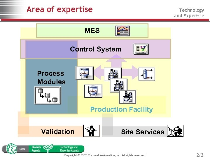Area of expertise Technology and Expertise MES Control System Process Modules Production Facility Validation