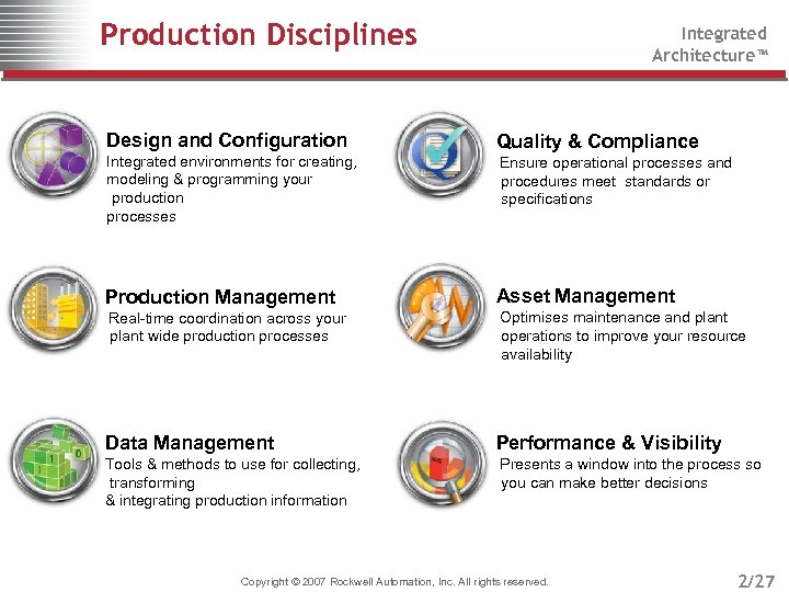 Production Disciplines Design and Configuration Integrated environments for creating, modeling & programming your production