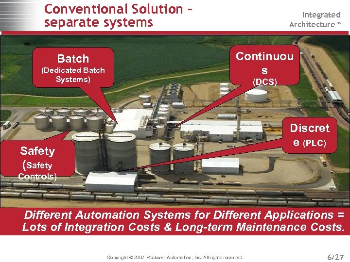 Conventional Solution separate systems Batch (Dedicated Batch Systems) Integrated Architecture™ Continuou s (DCS) Discret
