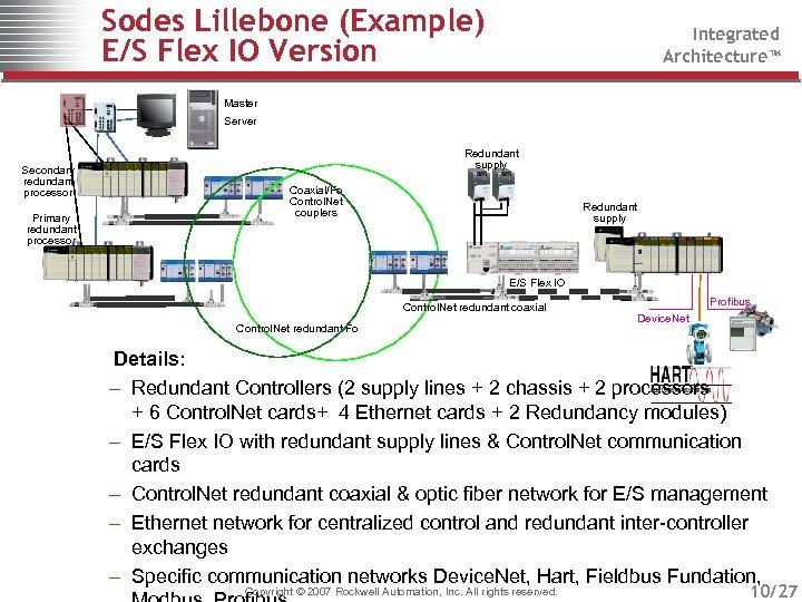 Sodes Lillebone (Example) E/S Flex IO Version Integrated Architecture™ Master Server Secondary redundant processor