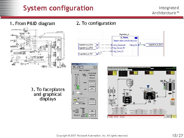 System configuration Integrated Architecture™ 2. To configuration 1. From P&ID diagram 3. To faceplates