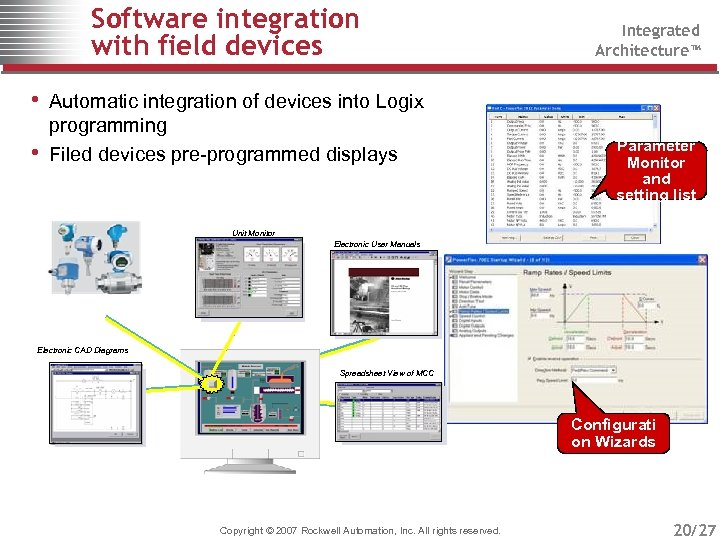 Software integration with field devices Integrated Architecture™ • Automatic integration of devices into Logix