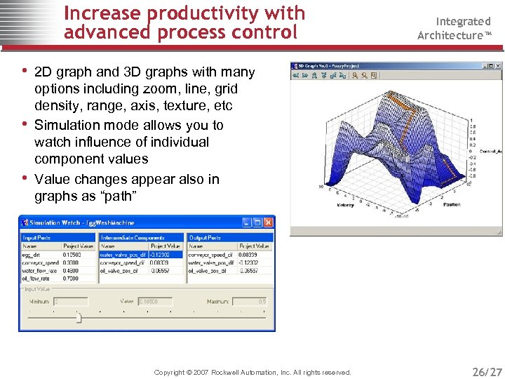 Increase productivity with advanced process control Integrated Architecture™ • 2 D graph and 3