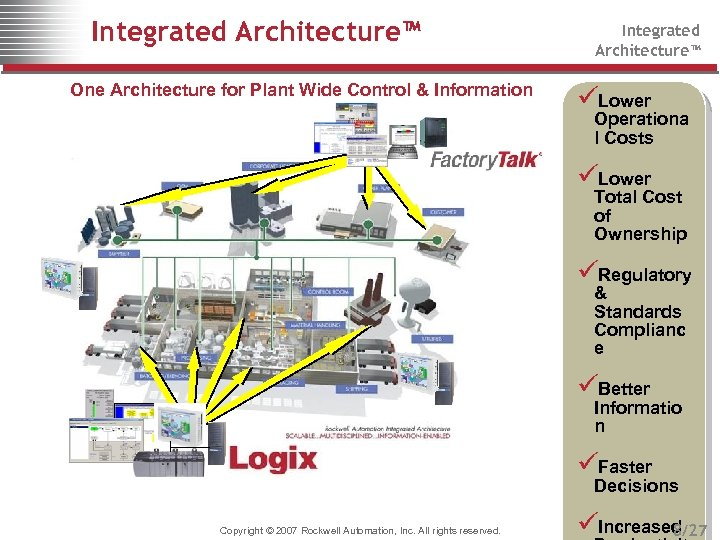 Integrated Architecture™ One Architecture for Plant Wide Control & Information Integrated Architecture™ üLower Operationa