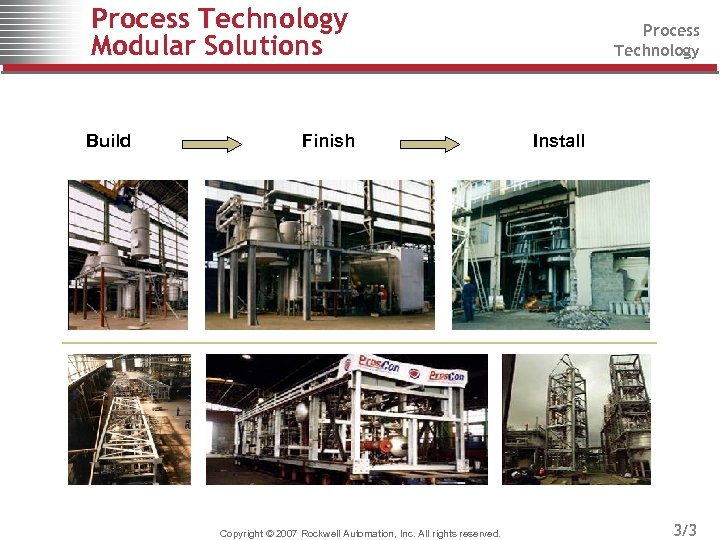 Process Technology Modular Solutions Build Finish Copyright © 2007 Rockwell Automation, Inc. All rights